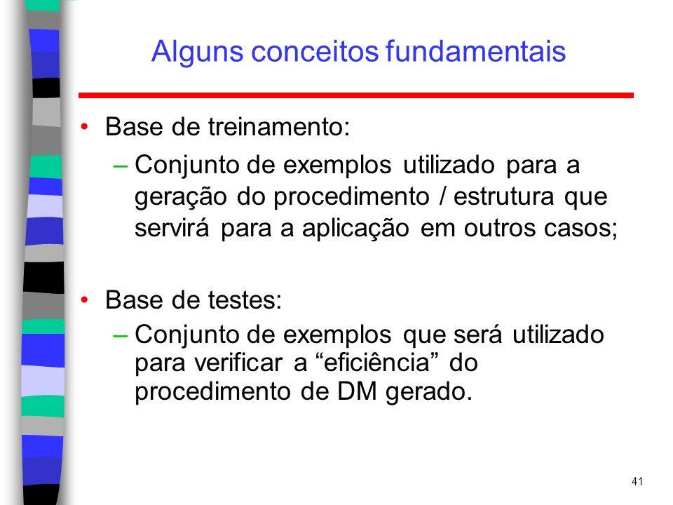 41 Alguns conceitos fundamentais Base de treinamento: –Conjunto de exemplos utilizado para a geração do procedimento / estrutura que servirá para a ap
