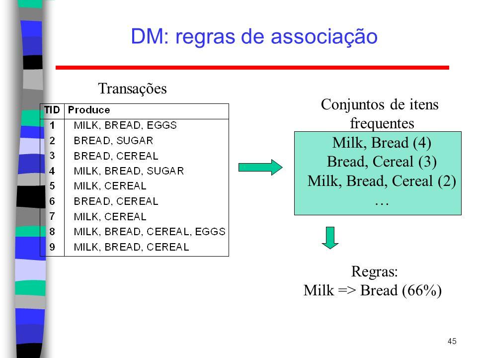 45 DM: regras de associação Transações Conjuntos de itens frequentes Milk, Bread (4) Bread, Cereal (3) Milk, Bread, Cereal (2) … Regras: Milk => Bread