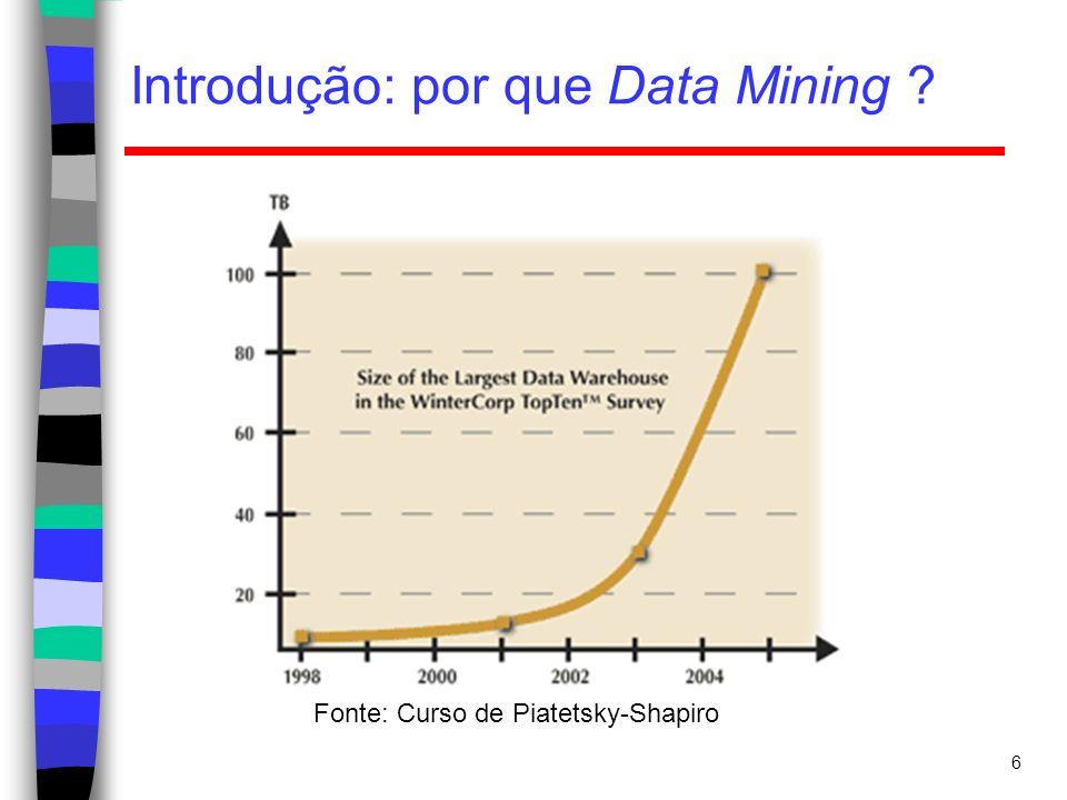 17 Introdução: potenciais aplicações Outras aplicações: –Mineração de textos (documentos, emails, news) e Web mining.