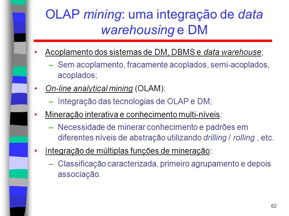 62 OLAP mining: uma integração de data warehousing e DM Acoplamento dos sistemas de DM, DBMS e data warehouse; –Sem acoplamento, fracamente acoplados,