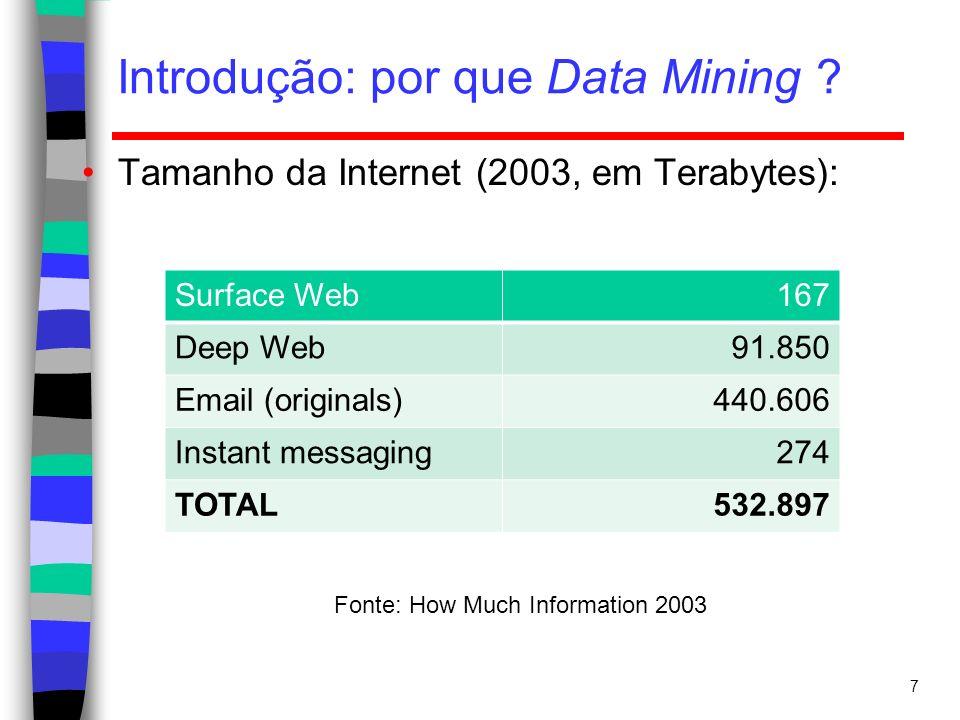 Introdução: por que Data Mining ? 7 Tamanho da Internet (2003, em Terabytes): Surface Web167 Deep Web91.850 Email (originals)440.606 Instant messaging