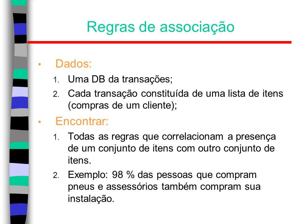 Regras de associação Aplicações: 1.
