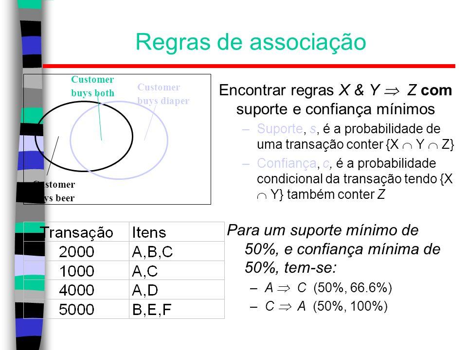 Regras de associação Associações booleanas x quantitativas: conforme os valores manuseados: – compra(X, SQLServer) ^ compra(X, DMBook) => compra(X, DBMiner) [0.2%, 60%] – idade(Y, 30..39) ^ renda(Y, 42..48K) => compra(Y, PC) [1%, 75%] Associações uni e multi dimensionais; Análises uni e multi-níveis: – Que marcas de cervejas estão associadas a marcas de fraldas ?