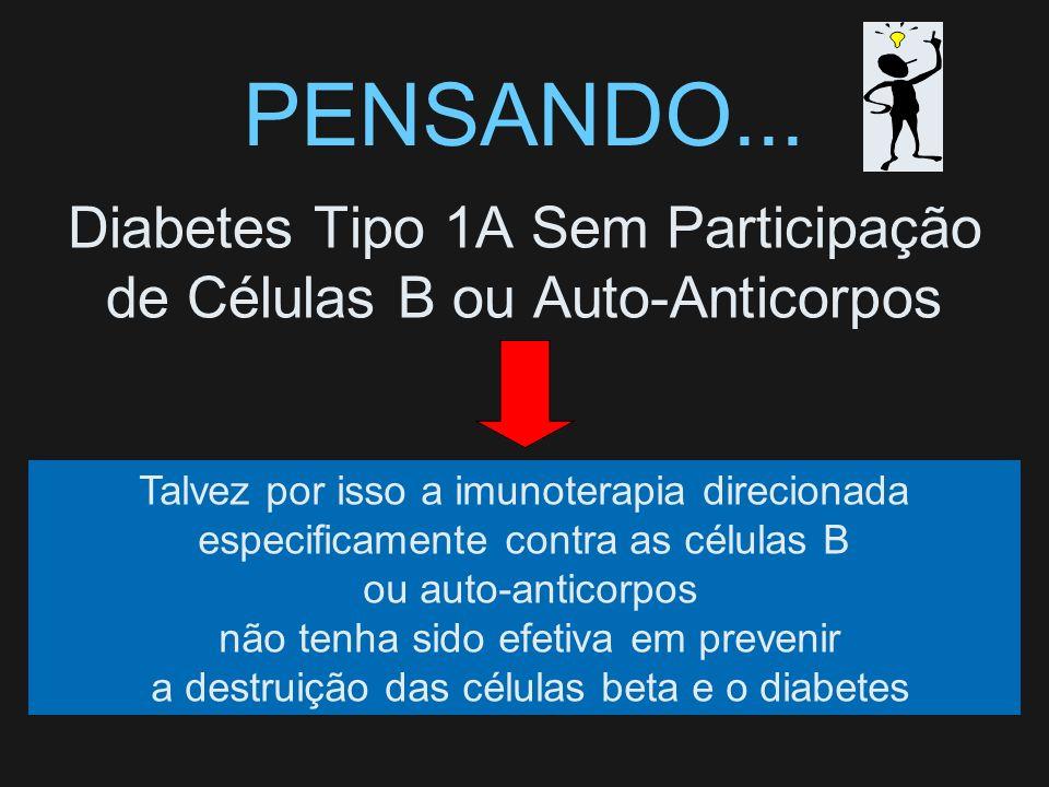 Seriam as Células B Necessárias ao Desenvolvimento Do Diabetes Tipo 1? Ou As Células T São as Iniciadoras E Mantenedoras do Processo Auto-Imune? O HLA