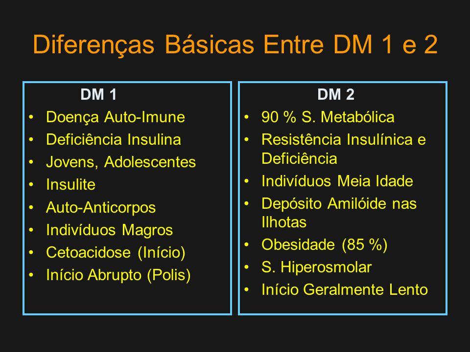 População em Milhões de Habitantes 20101988 100 0 200 250 5 8 Diabetes tipo 2 ~ 90% ~ 250 Mil novos casos por ano A Epidemia de Diabetes – Brasil Cens