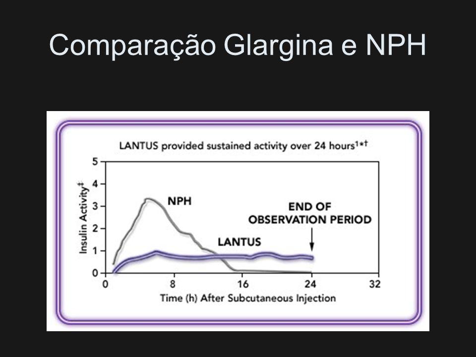 Clamp Isoglicêmico em Diabéticos Tipo 1: Perfil de Ação da Lantus ® (Insulina Glargina) (Valores médios a cada hora) Tempo (h) após a injeção S.C. = F