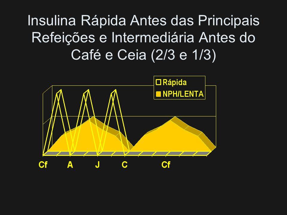 Insulina Rápida Antes das Principais Refeições e Intermediária na Ceia
