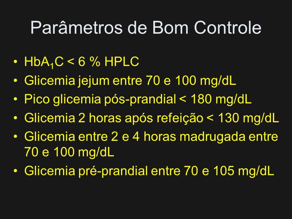 Infusão de Insulina Contínua Subcutânea e Insulina em Bolus