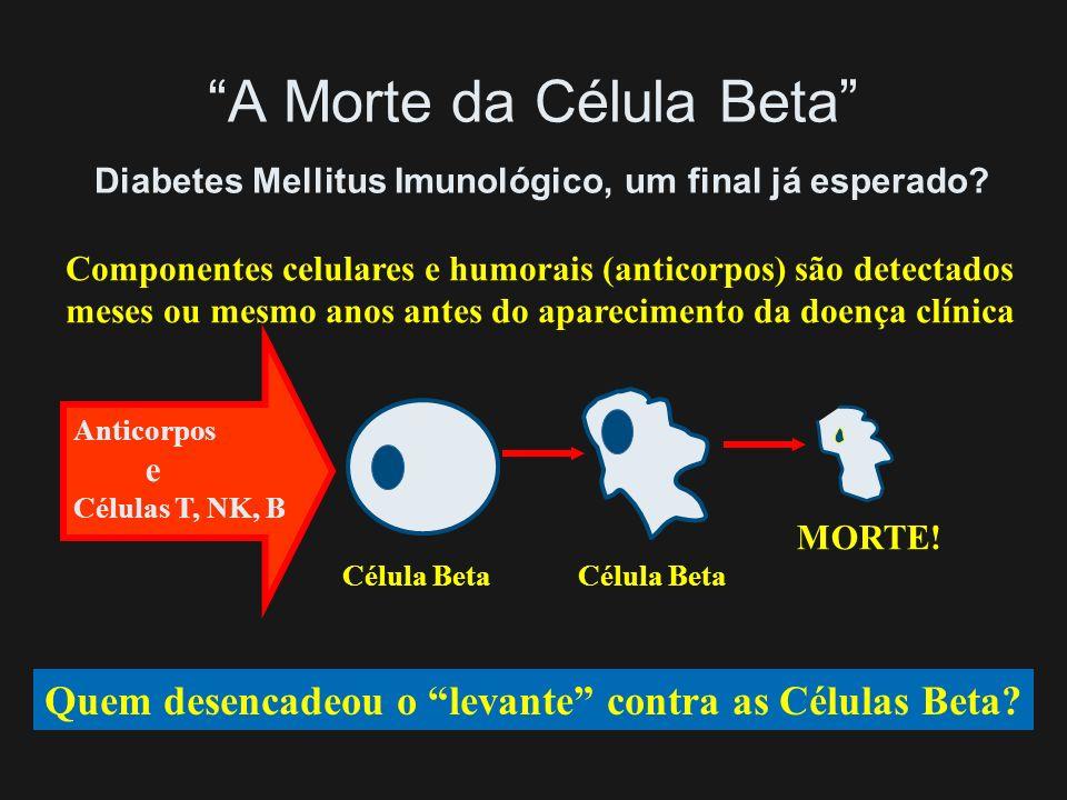 Diabetes Tipo 1 -Doença auto-imune órgão-específica, progressiva, que começa anos antes do início do quadro clínico (auto-imunidade), acomete as célul
