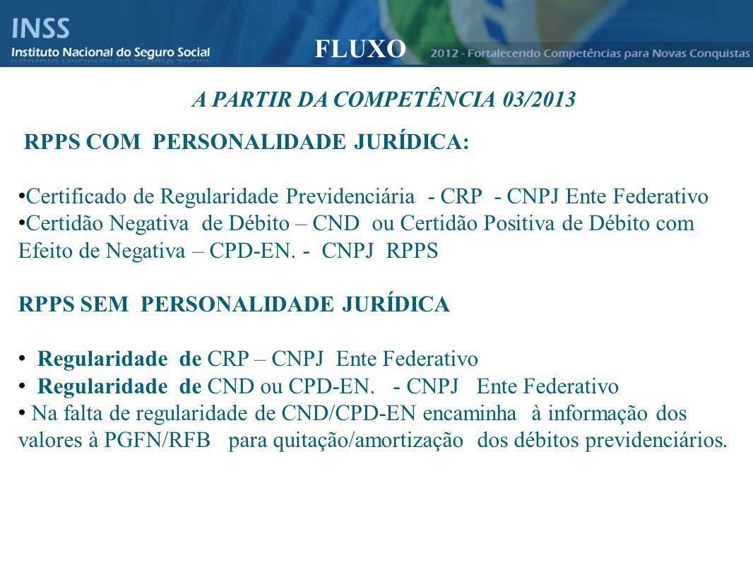 FLUXO A PARTIR DA COMPETÊNCIA 03/2013 RPPS COM PERSONALIDADE JURÍDICA: Certificado de Regularidade Previdenciária - CRP - CNPJ Ente Federativo Certidã