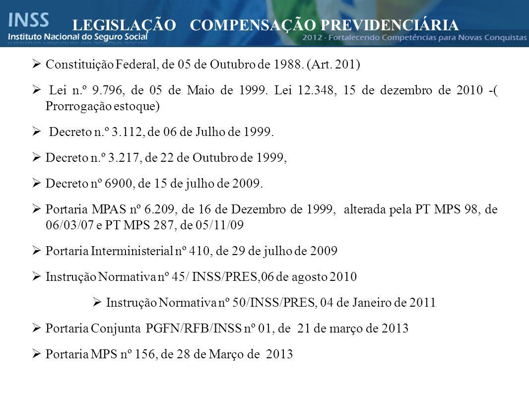 Constituição Federal, de 05 de Outubro de 1988. (Art. 201) Lei n.º 9.796, de 05 de Maio de 1999. Lei 12.348, 15 de dezembro de 2010 -( Prorrogação est