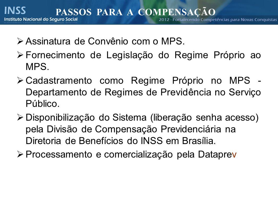 Instituto Nacional do Seguro Social - INSS Assinatura de Convênio com o MPS. Fornecimento de Legislação do Regime Próprio ao MPS. Cadastramento como R