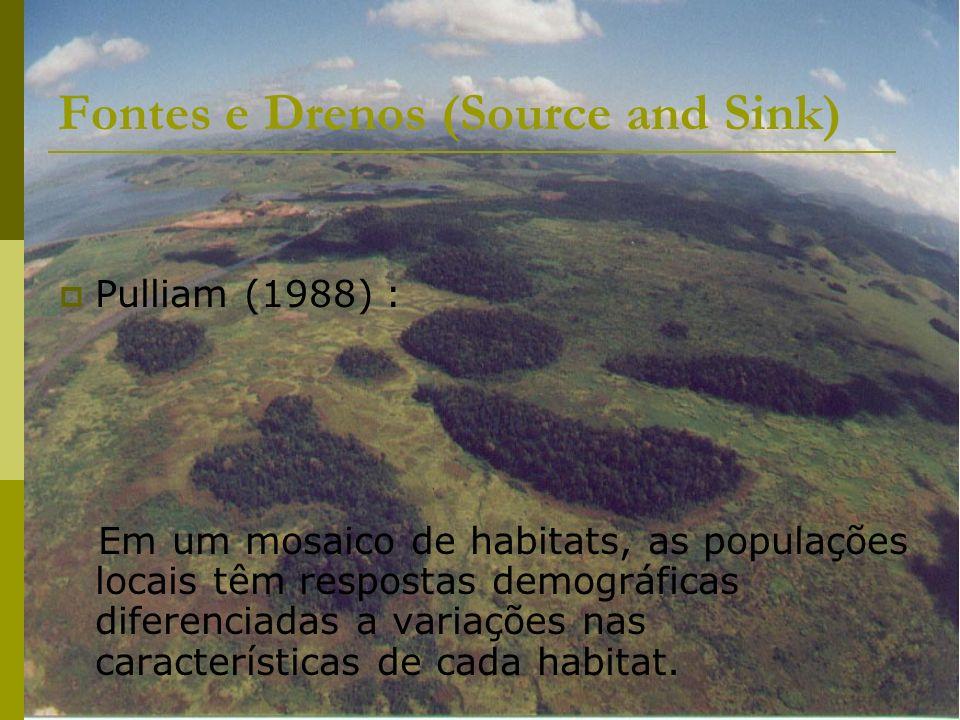 Fontes e Drenos (Source and Sink) Pulliam (1988) : Em um mosaico de habitats, as populações locais têm respostas demográficas diferenciadas a variaçõe