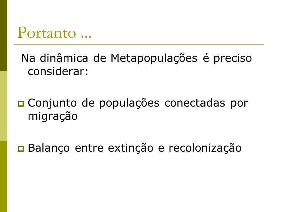 Portanto... Na dinâmica de Metapopulações é preciso considerar: Conjunto de populações conectadas por migração Balanço entre extinção e recolonização