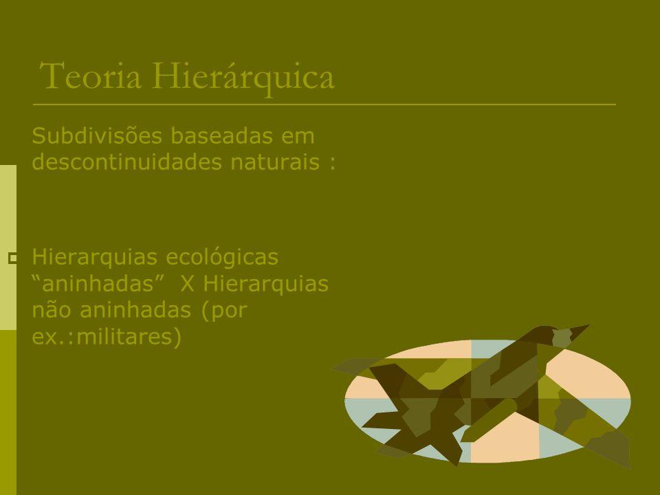 Teoria Hierárquica Subdivisões baseadas em descontinuidades naturais : Hierarquias ecológicas aninhadas X Hierarquias não aninhadas (por ex.:militares
