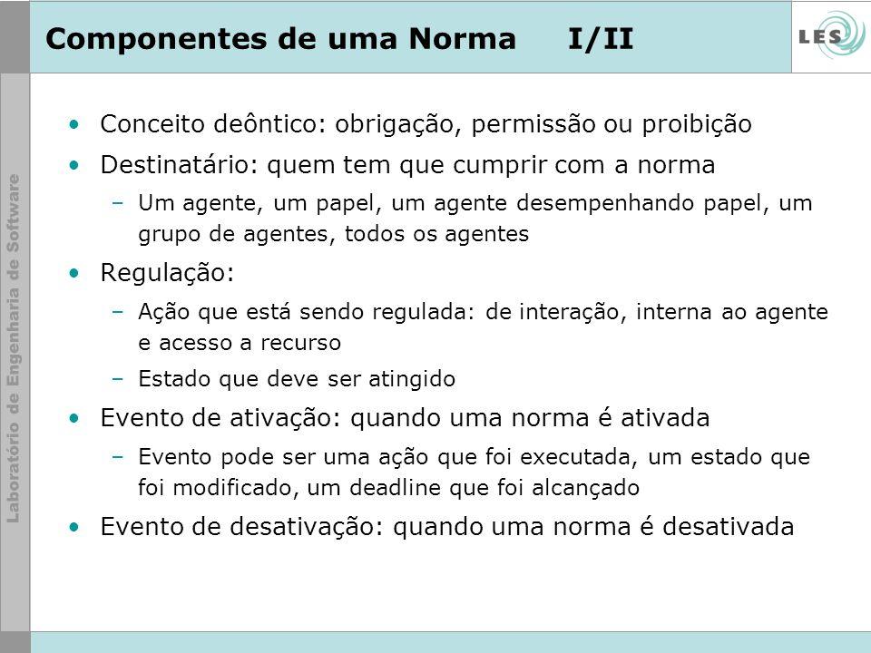 Componentes de uma NormaI/II Conceito deôntico: obrigação, permissão ou proibição Destinatário: quem tem que cumprir com a norma –Um agente, um papel,