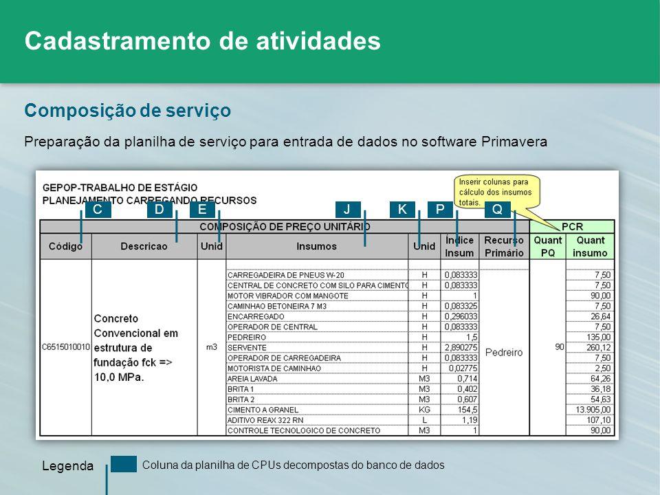Preparação da planilha de serviço para entrada de dados no software Primavera Composição de serviço Cadastramento de atividades CDJKPQ Coluna da plani