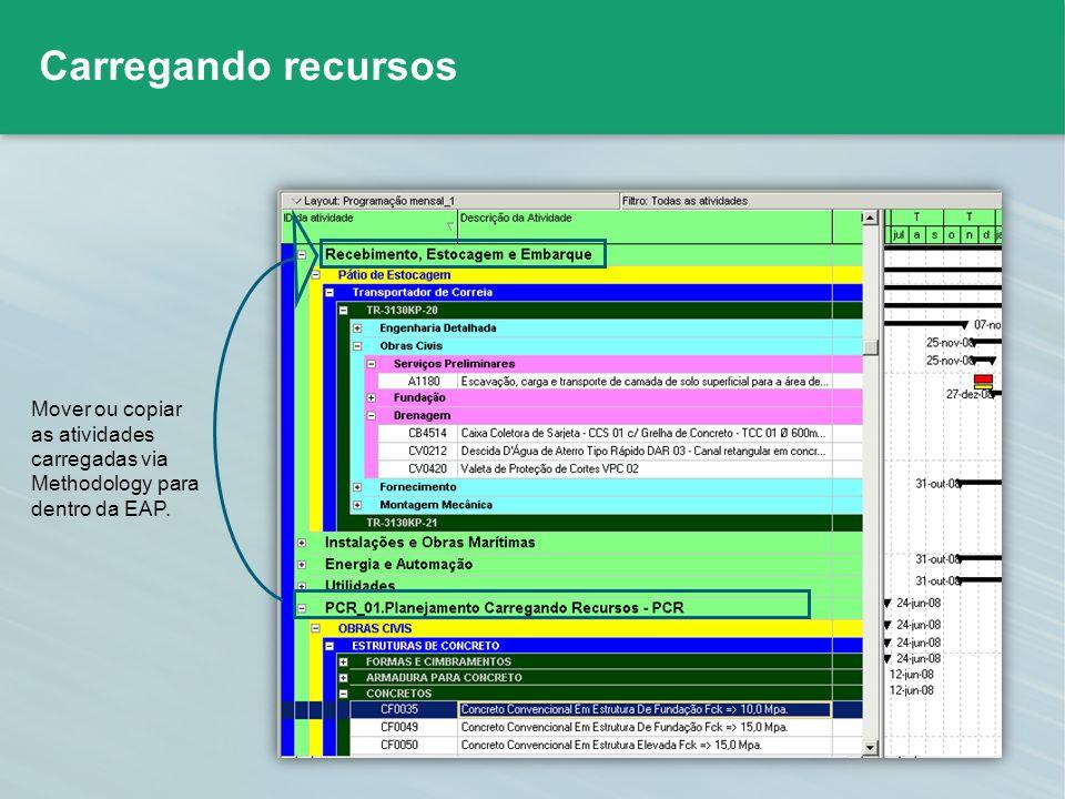 Mover ou copiar as atividades carregadas via Methodology para dentro da EAP. Carregando recursos