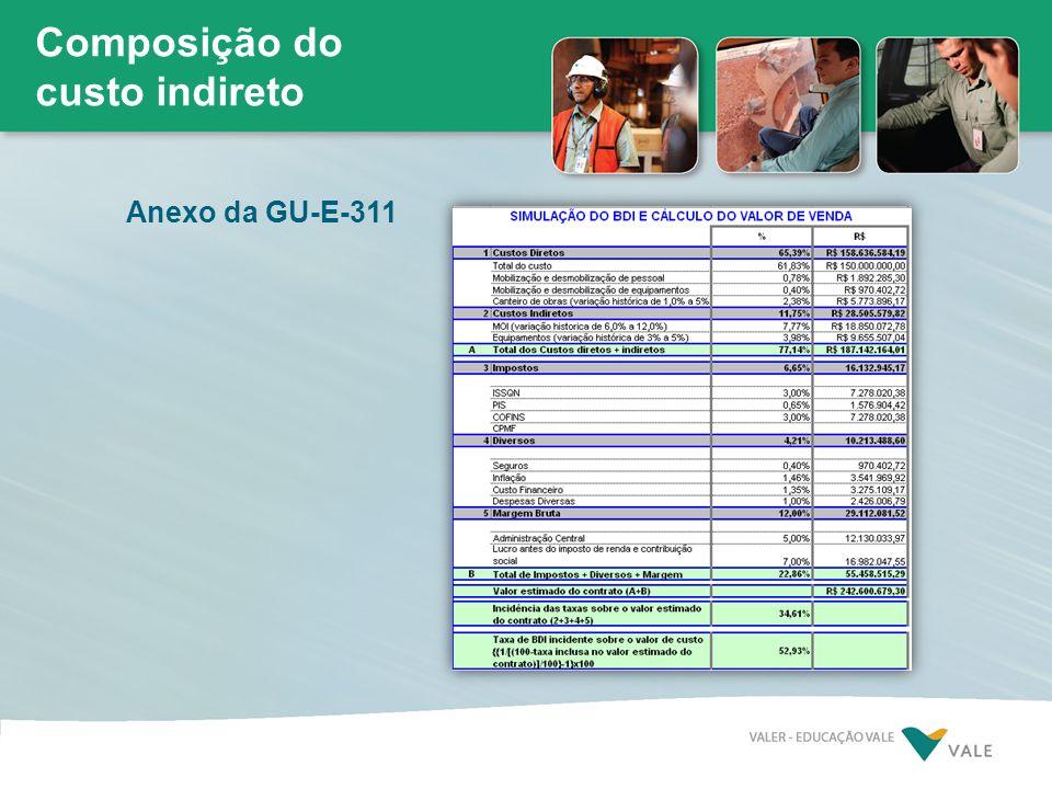 Anexo da GU-E-311 Composição do custo indireto