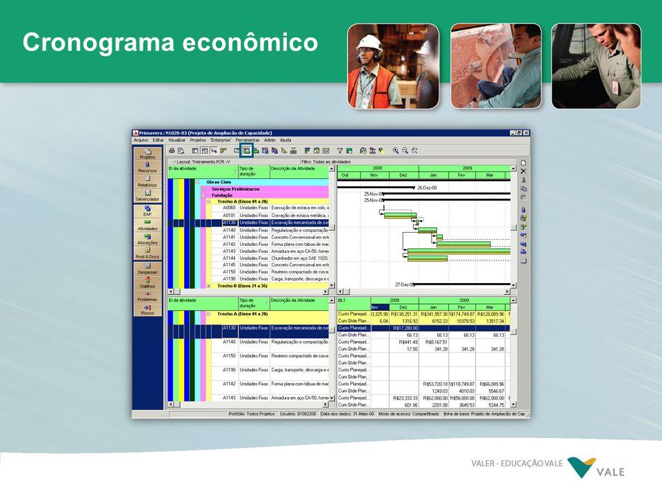 Cronograma econômico