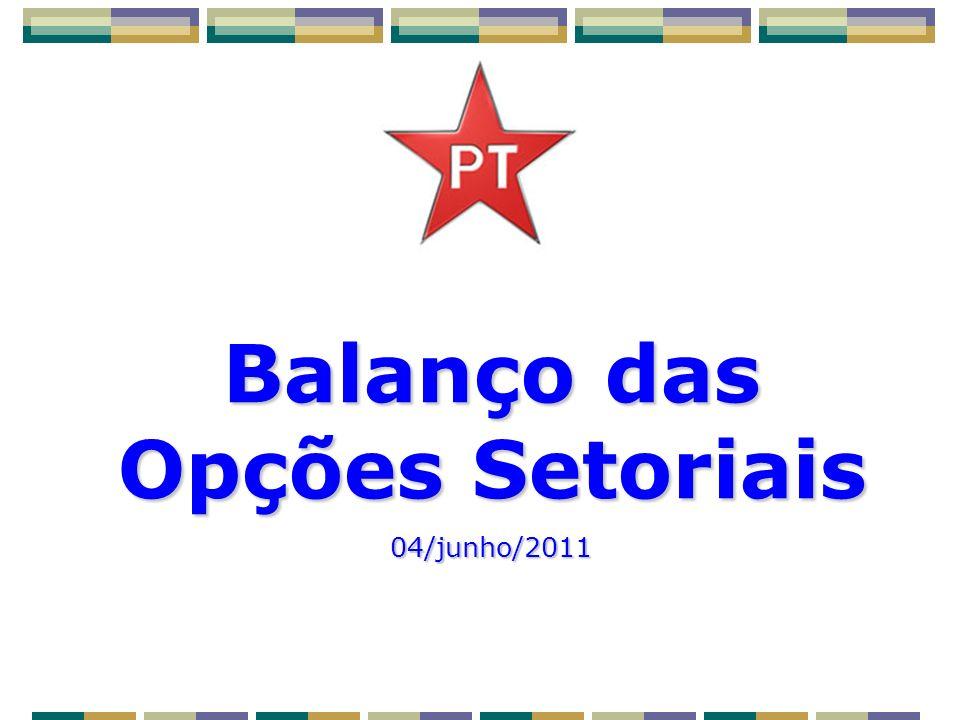 Balanço das Opções Setoriais 04/junho/2011