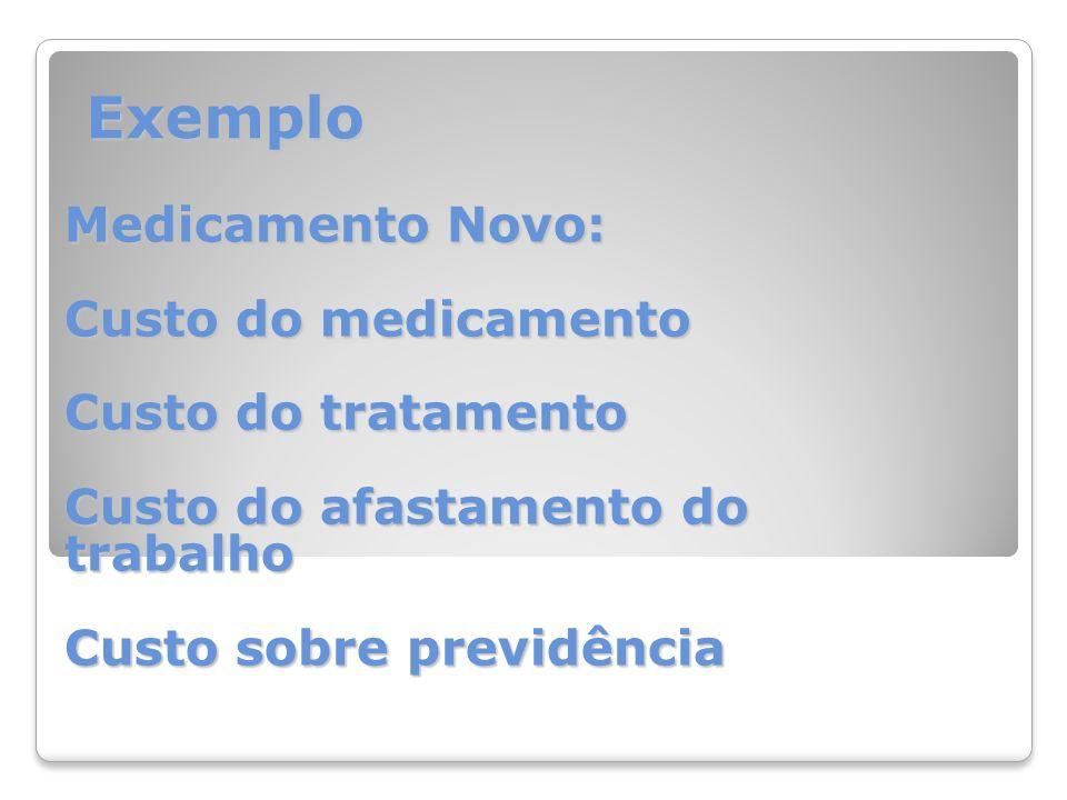 Exemplo Medicamento Novo: Custo do medicamento Custo do tratamento Custo do afastamento do trabalho Custo sobre previdência