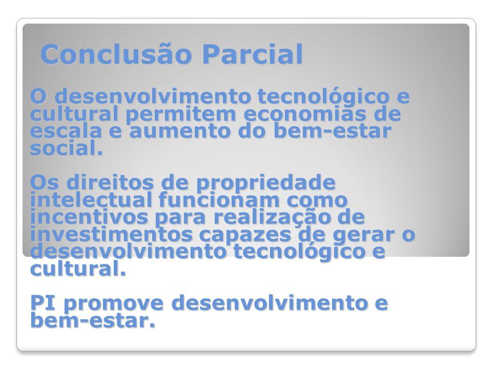Conclusão Parcial O desenvolvimento tecnológico e cultural permitem economias de escala e aumento do bem-estar social.