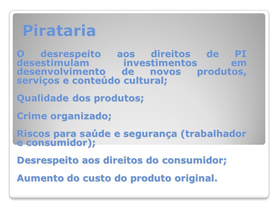 Pirataria O desrespeito aos direitos de PI desestimulam investimentos em desenvolvimento de novos produtos, serviços e conteúdo cultural; Qualidade dos produtos; Crime organizado; Riscos para saúde e segurança (trabalhador e consumidor); Desrespeito aos direitos do consumidor; Aumento do custo do produto original.
