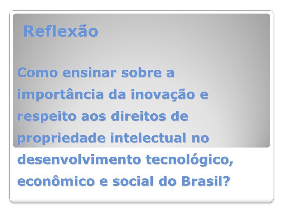 Reflexão Como ensinar sobre a importância da inovação e respeito aos direitos de propriedade intelectual no desenvolvimento tecnológico, econômico e social do Brasil
