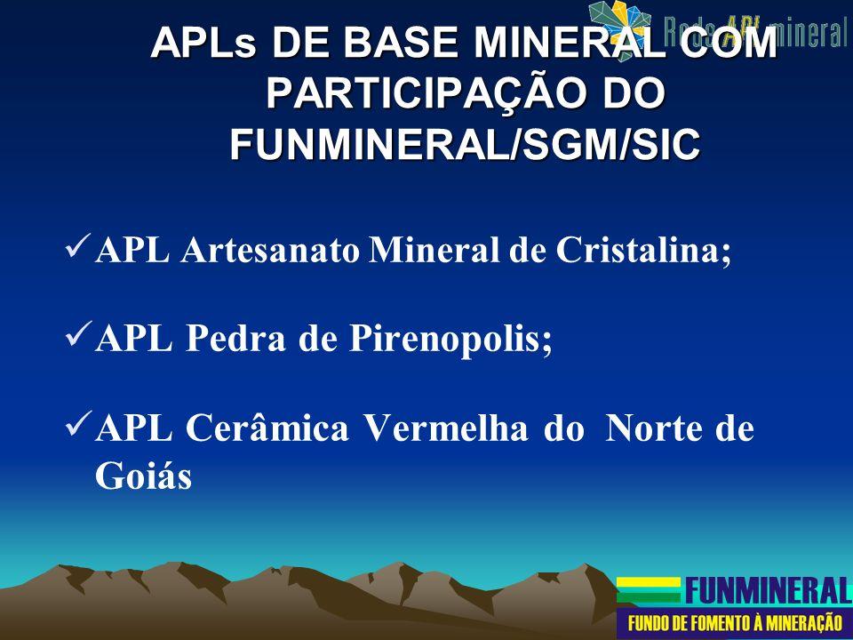 APLs DE BASE MINERAL COM PARTICIPAÇÃO DO FUNMINERAL/SGM/SIC APL Artesanato Mineral de Cristalina; APL Pedra de Pirenopolis; APL Cerâmica Vermelha do N