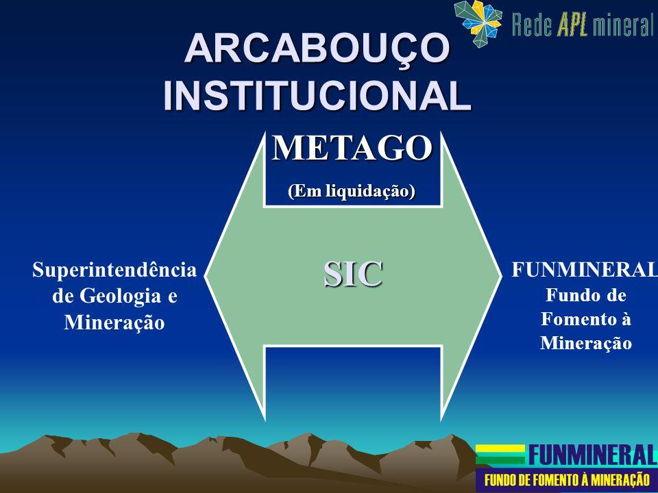 Licenciamento Mineral ou Portaria de Lavra; Licenças Ambientais de Instalação e Funcionamen-to; Comprovação do recolhimento da CFEM.