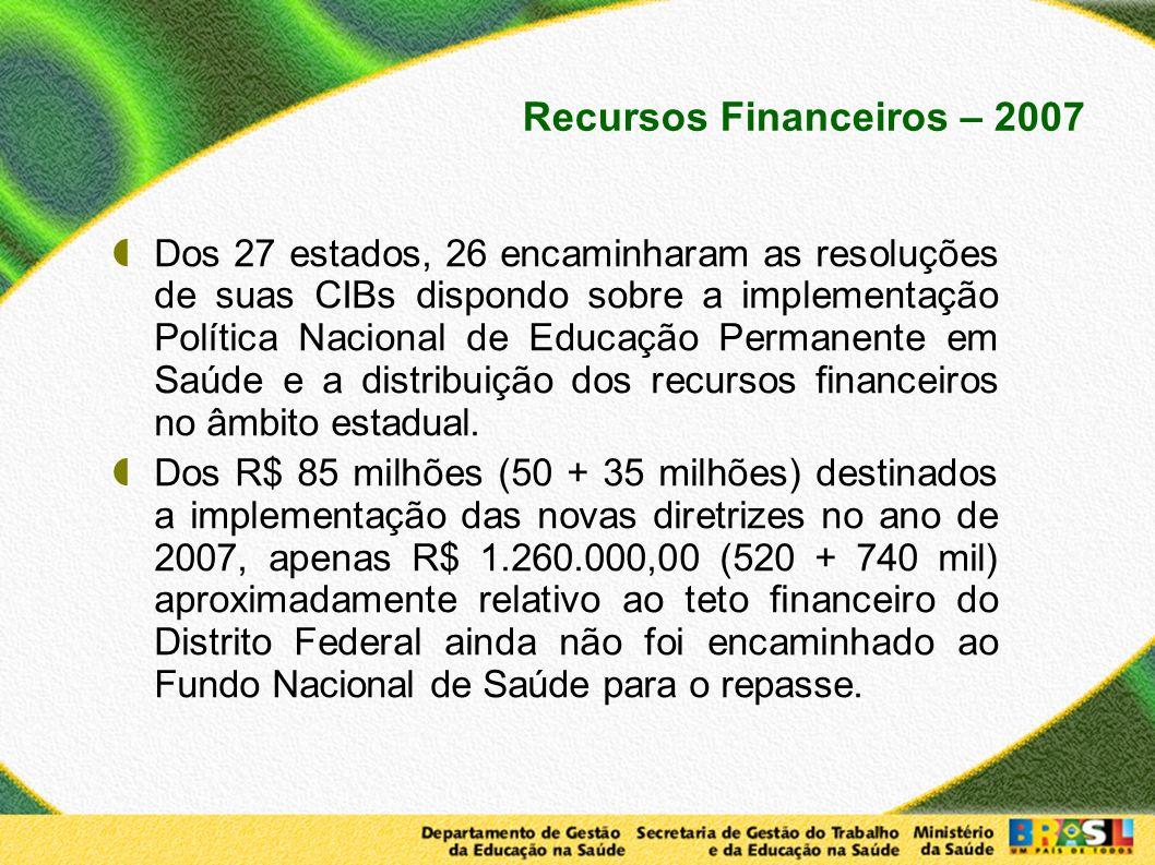 Recursos Financeiros – 2007 Dos 27 estados, 26 encaminharam as resoluções de suas CIBs dispondo sobre a implementação Política Nacional de Educação Pe