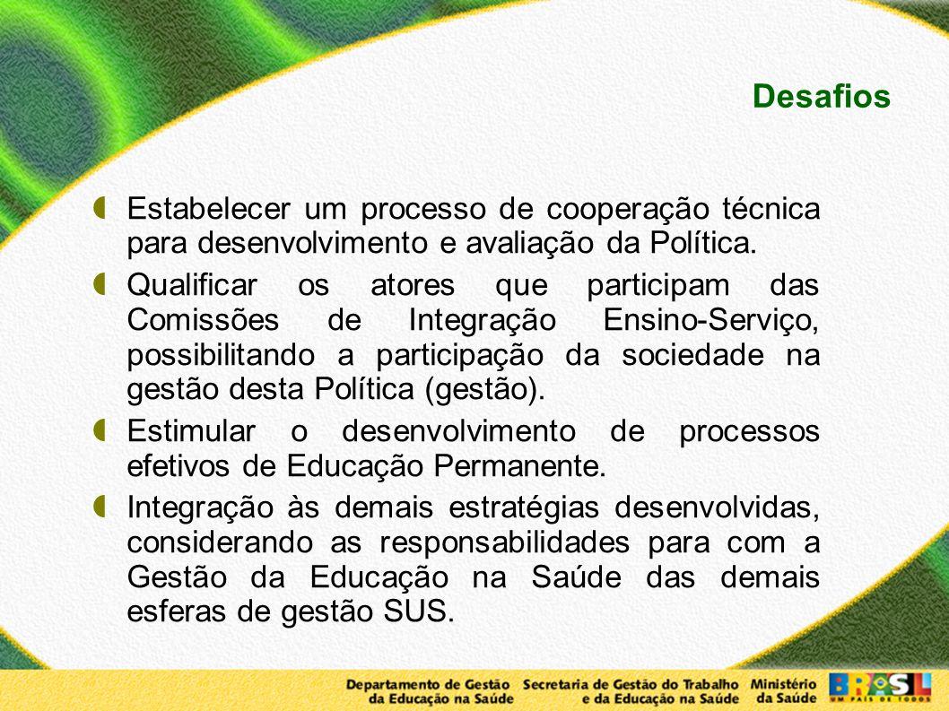 Desafios Estabelecer um processo de cooperação técnica para desenvolvimento e avaliação da Política. Qualificar os atores que participam das Comissões