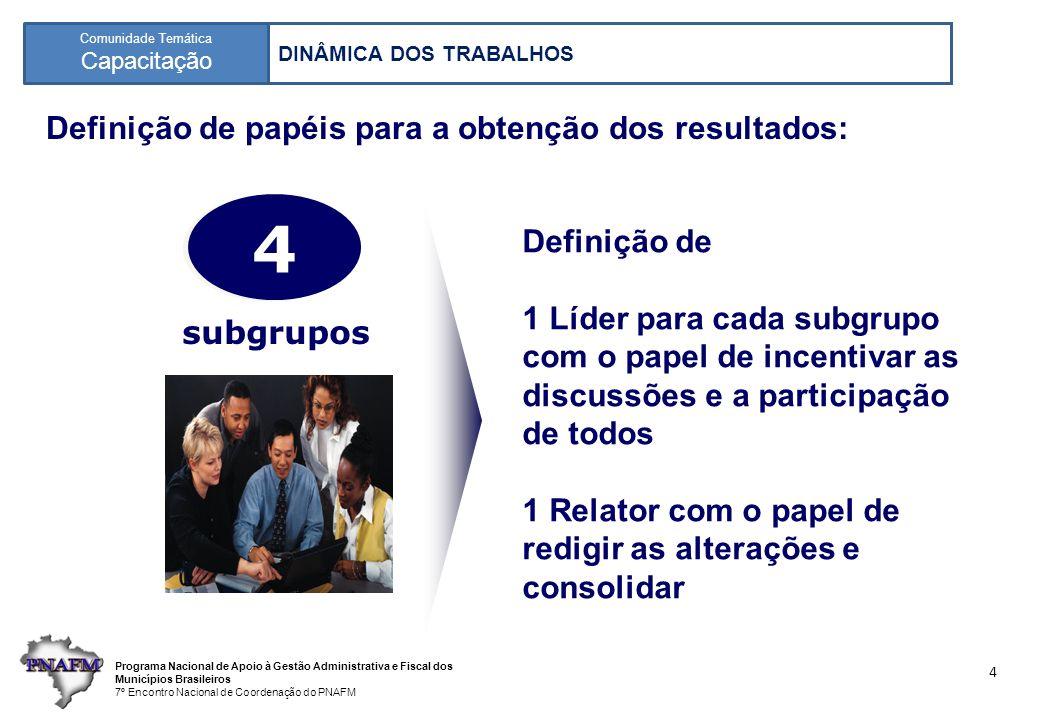 Programa Nacional de Apoio à Gestão Administrativa e Fiscal dos Municípios Brasileiros 7º Encontro Nacional de Coordenação do PNAFM Comunidade Temática Capacitação 4 Definição de papéis para a obtenção dos resultados: 4 4 subgrupos Definição de 1 Líder para cada subgrupo com o papel de incentivar as discussões e a participação de todos 1 Relator com o papel de redigir as alterações e consolidar DINÂMICA DOS TRABALHOS