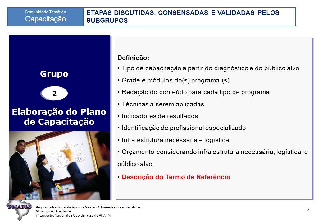 Programa Nacional de Apoio à Gestão Administrativa e Fiscal dos Municípios Brasileiros 7º Encontro Nacional de Coordenação do PNAFM Comunidade Temática Capacitação 7 Elaboração do Plano de Capacitação Definição: Tipo de capacitação a partir do diagnóstico e do público alvo Grade e módulos do(s) programa (s) Redação do conteúdo para cada tipo de programa Técnicas a serem aplicadas Indicadores de resultados Identificação de profissional especializado Infra estrutura necessária – logística Orçamento considerando infra estrutura necessária, logística e público alvo Descrição do Termo de Referência Definição: Tipo de capacitação a partir do diagnóstico e do público alvo Grade e módulos do(s) programa (s) Redação do conteúdo para cada tipo de programa Técnicas a serem aplicadas Indicadores de resultados Identificação de profissional especializado Infra estrutura necessária – logística Orçamento considerando infra estrutura necessária, logística e público alvo Descrição do Termo de Referência 2 2 Grupo ETAPAS DISCUTIDAS, CONSENSADAS E VALIDADAS PELOS SUBGRUPOS