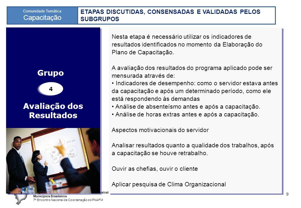 Programa Nacional de Apoio à Gestão Administrativa e Fiscal dos Municípios Brasileiros 7º Encontro Nacional de Coordenação do PNAFM Comunidade Temática Capacitação 9 Avaliação dos Resultados Nesta etapa é necessário utilizar os indicadores de resultados identificados no momento da Elaboração do Plano de Capacitação.