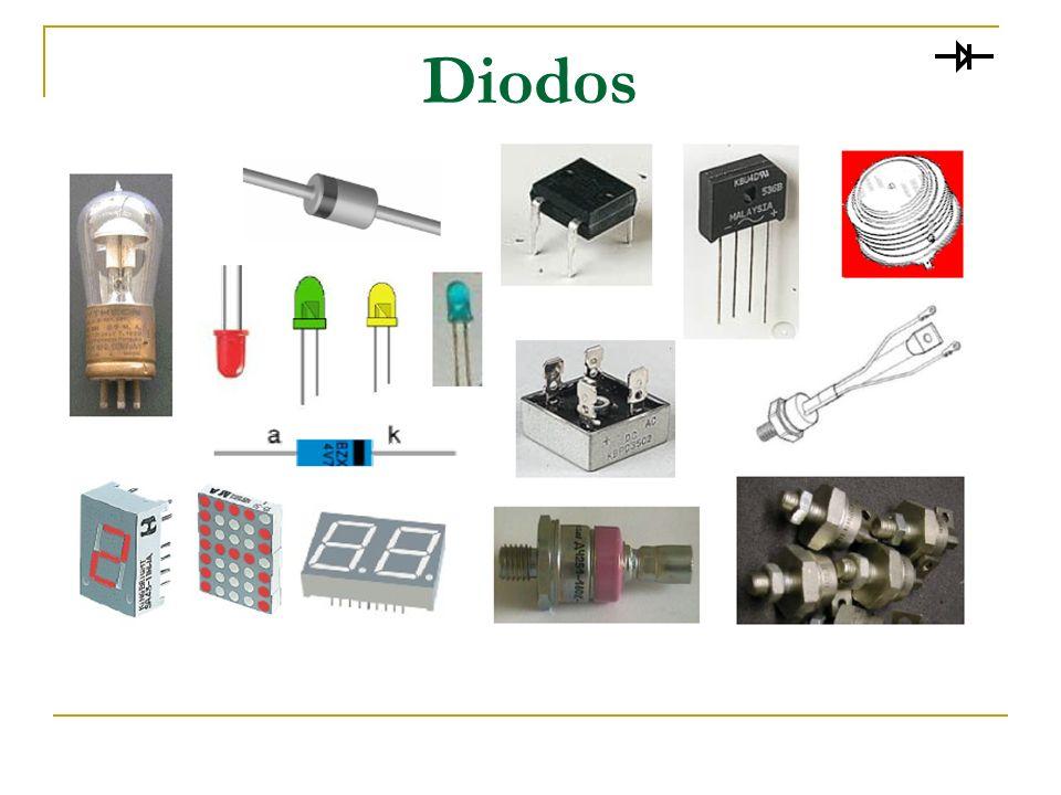 Comparação: dispositivo linear - não linear 2 R D