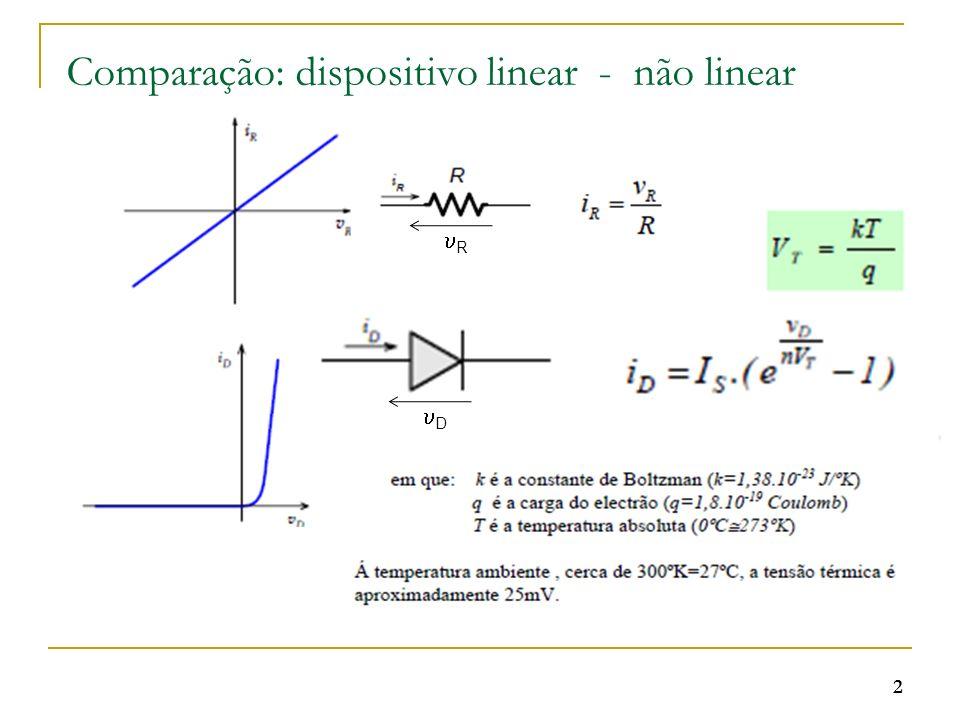 53 Curva característica O gráfico de funcionamento do zener mostra-nos que, directamente polarizado (1º quadrante), ele conduz por volta de 0,7V, como um díodo comum.