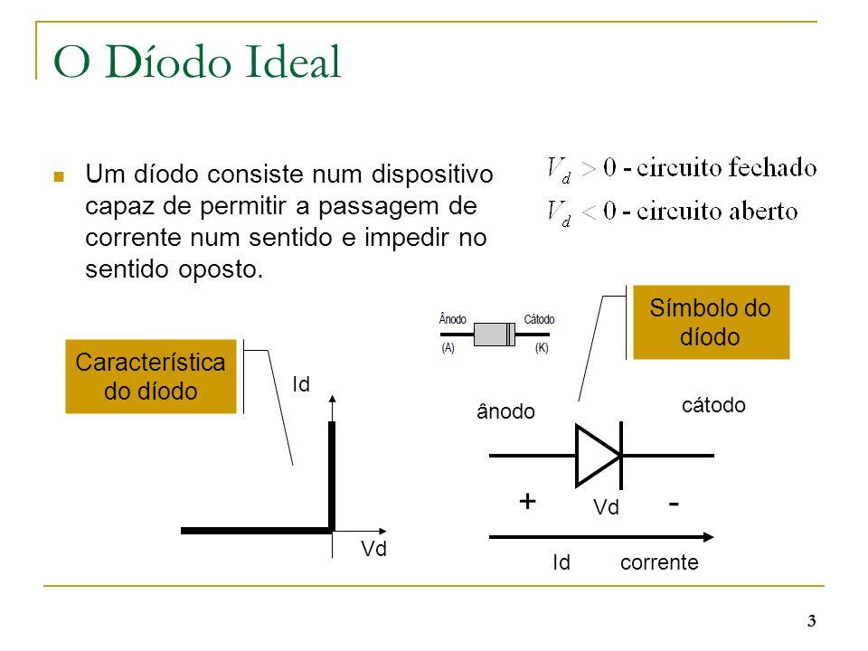 4 Modelo simplificado Devido ao carácter exponencial da característica do Diodo Vd pode ser bem aproximado por 0.7V para um grande gama de valores de correntes.
