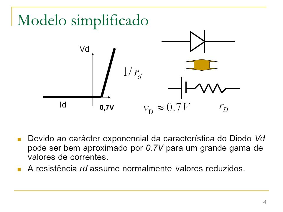 45 Principio de funcionamento Efeito de zener – ao aplicar ao díodo uma tensão inversa de determinado valor (V Z ) é rompida a estrutura atômica do díodo e vencida a zona neutra, originando assim a corrente eléctrica inversa.