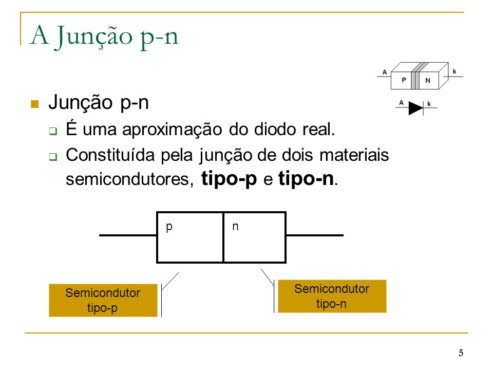 6 Os semicondutores tipo p e n consistem num substrato (silício puro, p.ex.) ao qual foram adicionadas impurezas tipo P (elementos com 3 elétrons na última órbita) ou tipo N (elementos com 5 elétrons na última órbita) O díodo de junção pn consiste na junção de dois materiais, um semicondutor tipo p em contacto com um semicondutor tipo n