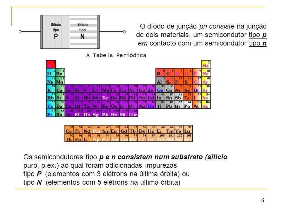 57 Díodo zener real Na segunda aproximação deve ser levada em consideração a resistência zener (R Z ) em série com uma bateria ideal.