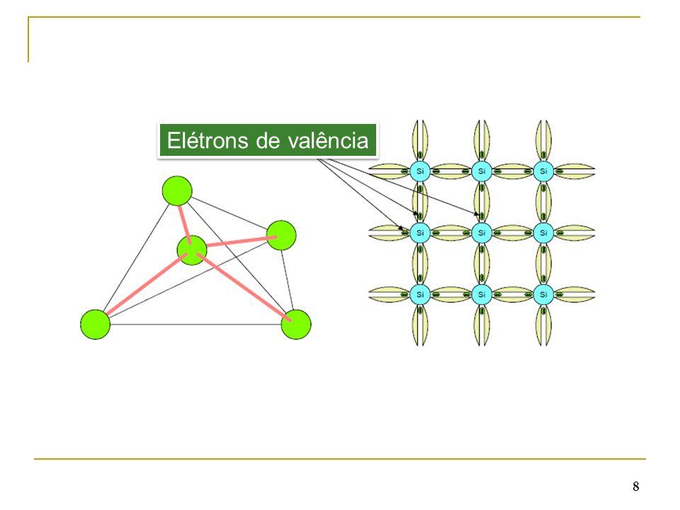 9 Semicondutores – tipo n e tipo p Átomos pentavalentes, como o Fósforo, o Arsénio, o Antimónio, etc., constituem impurezas doadoras do tipo n visto que deixam disponível o 5º elétron de valência que facilmente se torna um elétron livre.