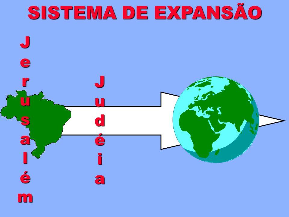 SISTEMA DE EXPANSÃO Jerusalém