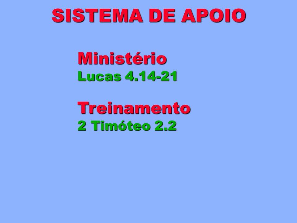 SISTEMA DE APOIO Ministério Lucas 4.14-21