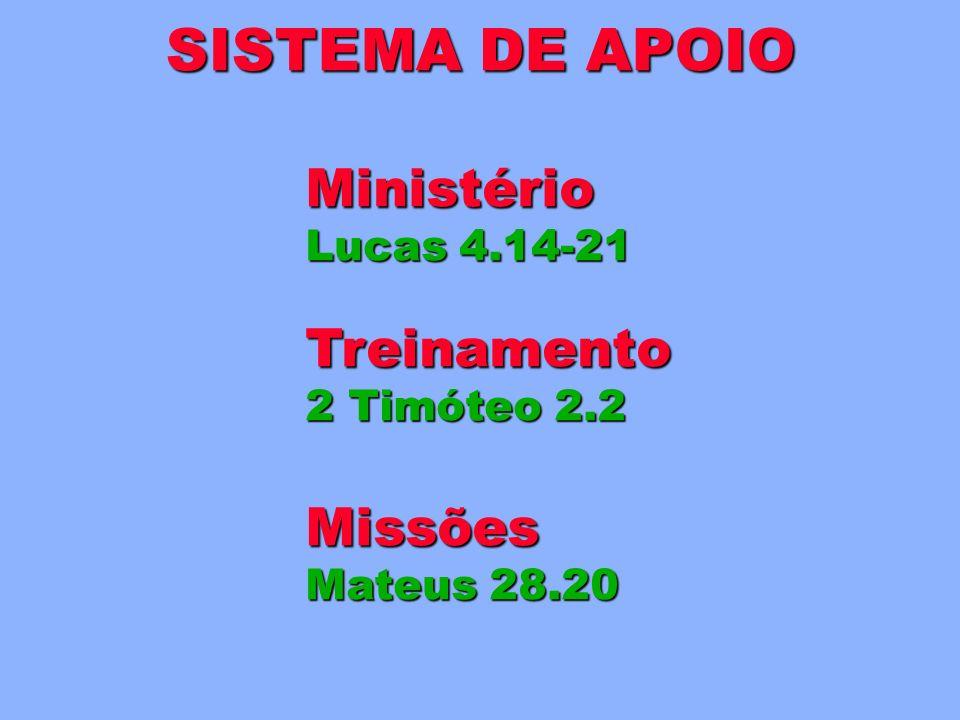 SISTEMA DE APOIO Ministério Lucas 4.14-21 Treinamento 2 Timóteo 2.2