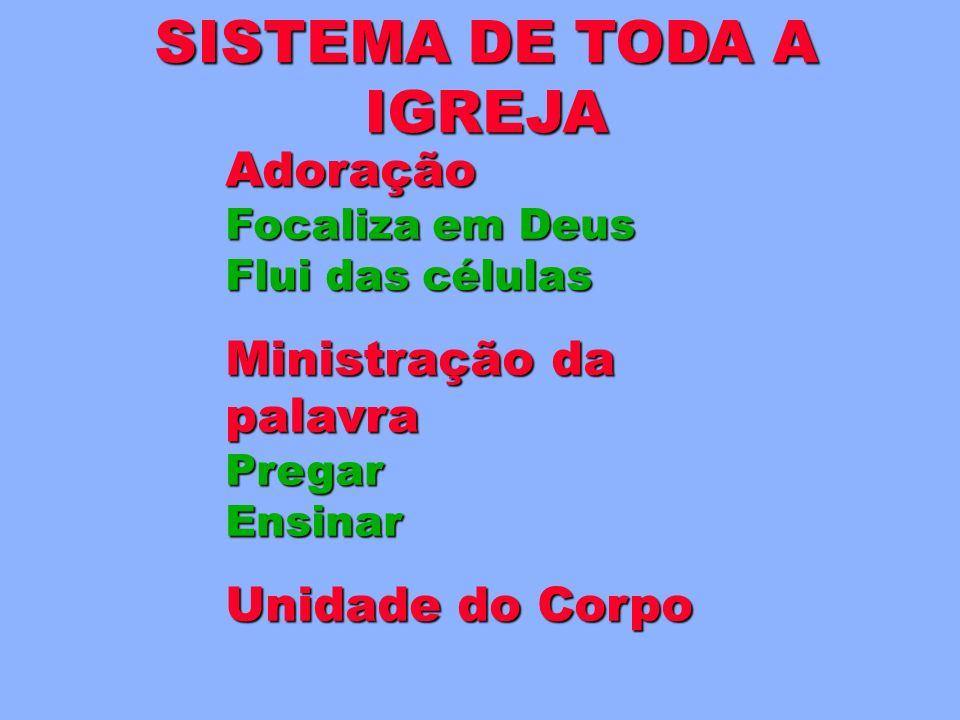 Adoração Focaliza em Deus Flui das células Ministração da palavra PregarEnsinar SISTEMA DE TODA A IGREJA