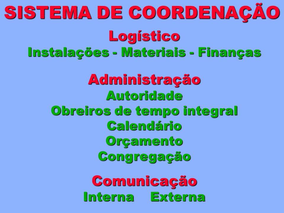 Logístico Instalações Materiais Finanças AdministraçãoAutoridade Obreiros de tempo integral CalendárioOrçamentoCongregação SISTEMA DE COORDENAÇÃO