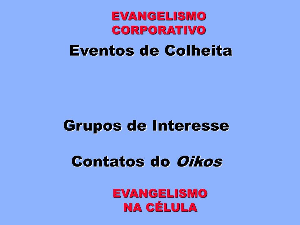 EVANGELISMOCORPORATIVO Grupos de Interesse Contatos do Oikos EVANGELISMO NA CÉLULA