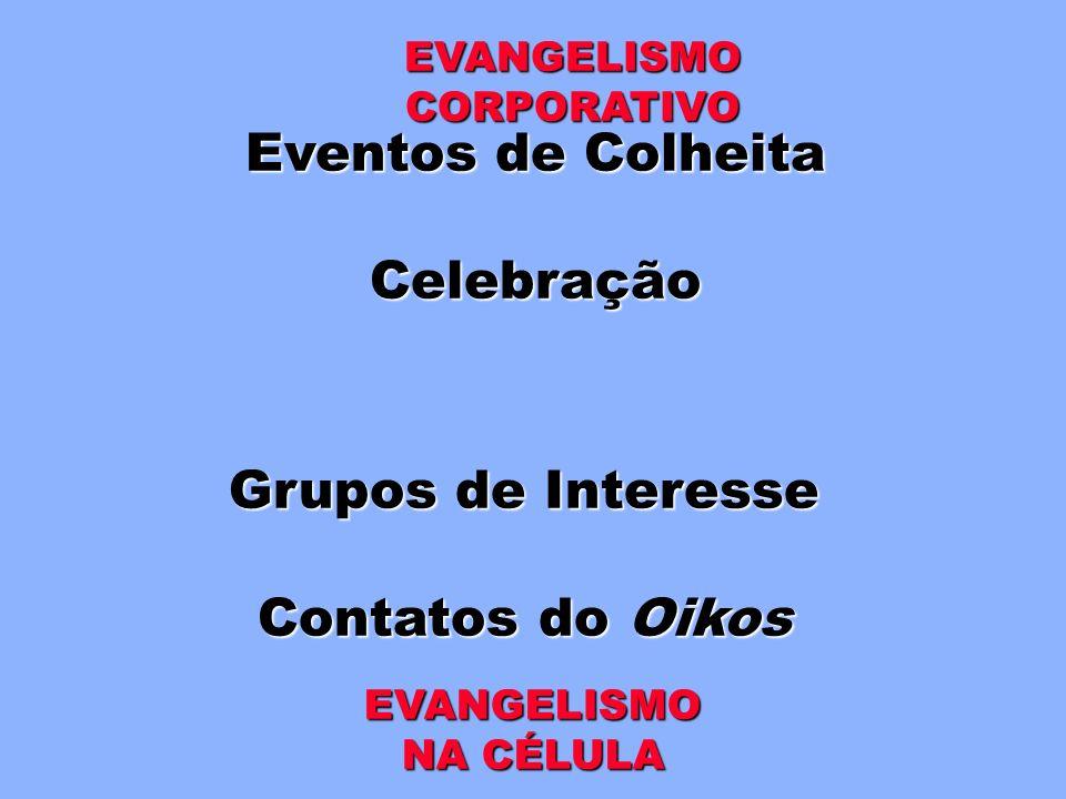 Eventos de Colheita EVANGELISMO CORPORATIVO Grupos de Interesse Contatos do Oikos EVANGELISMO NA CÉLULA